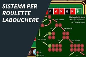 Sistema-per-roulette-Labouchere